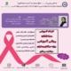 کارگاه تخصصي مداخلات روان درماني مراقبان بيماران سرطاني
